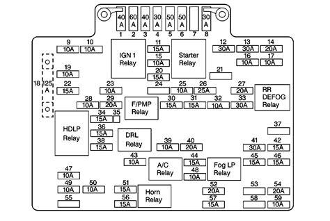 2001 Chevy Silverado Fuse Diagram by Fuse Panel Diagram Ls1tech