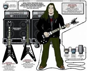 17 Best Images About Guitar Setup Diagram On Pinterest
