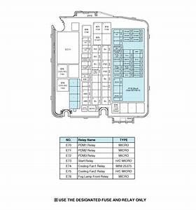 Diagram Of Kium Sedona Engine Block