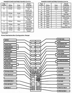 28 99 Ford Ranger Fuse Box Diagram