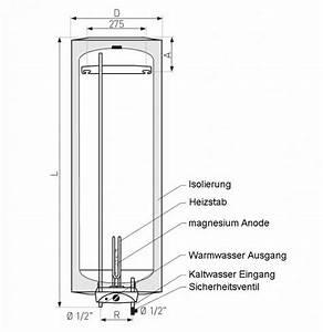Warmwasserboiler 5 Liter : 50 liter slim elektro warmwasser boiler longer sg50 ~ A.2002-acura-tl-radio.info Haus und Dekorationen