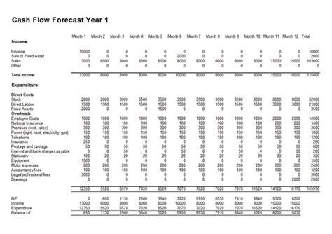 bookkeeping templates cashflows cash flow forecast template for cash flow forecasts