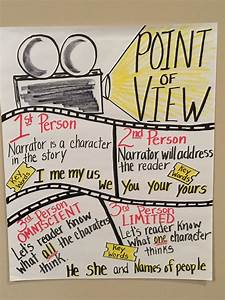 Point Of View Anchor Chart  Movie Theme