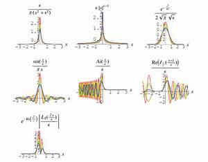 Delta Funktion Integral Berechnen : line 22f1fa19c3m1b7c8e12d air lift pressure vortex rotation spin ufo 5g wow seti alien space ~ Themetempest.com Abrechnung