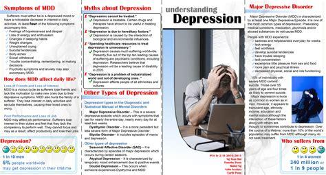 Is Postpartum Depression A Psychological Disorder