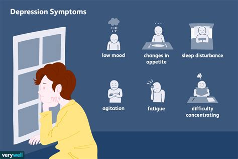 clinical depression symptoms   types