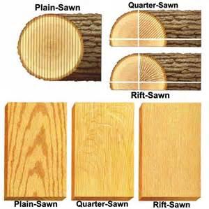 quarter sawn lumber vs plain sawn lumber carbide processors
