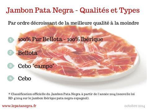 jambon espagnol pata negra pata negra qualit 233 s et types de jambon pata negra espagnol