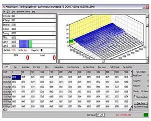 Ems Stinger 4424 Wiring Diagram