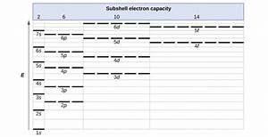 Lewis Dot Diagrams Chem Worksheet 5 7 Answer Key