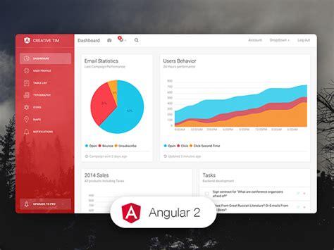 Angular Dashboards Light Bootstrap Dashboard Angular 2 Angular Script
