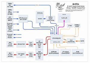 File Griffin Block Diagram Rev 1 0 Jpg