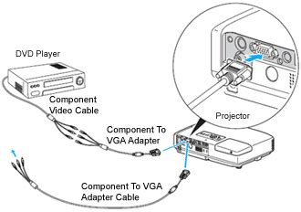 1ft component 3 rca to d sub 15 pin vga