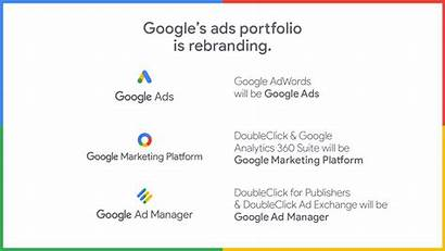 Adsense Marketing Affiliate Google 廣告 品牌