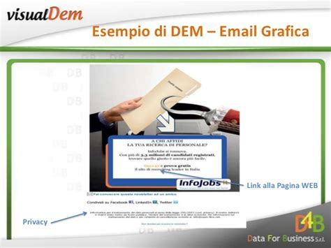 Visual Dem  Il Direct Email Marketing Visuale. Tisch School Of The Arts At Nyu. Ball Room Dancing Classes Free Online Trading. Accounting Degree On Line Social Media Images. Choice Home Warranty Login Best Online Stock. Home Building Financing Locksmith In Warren Mi. Saks Incorporated Jackson Ms. Personnel Management Group Laptops With Ssds. Web Based Data Management System