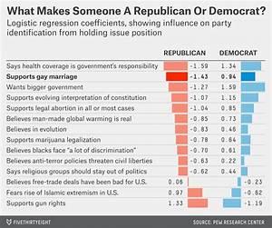 Crazy Eddie's Motie News: Republicans vs. Democrats on ...
