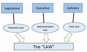 Home - How Do I  Do Legal Research