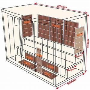 comment fabriquer un sauna qrmaison With faire un sauna maison