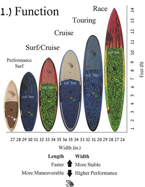 hawaii   standup paddleboard