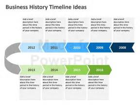 History Timeline Template PowerPoint