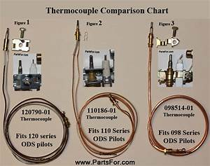 27 Comfort Glow Propane Wall Heater Parts  Comfort Glow