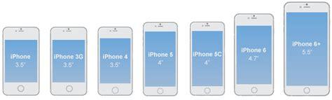 iphone screen sizes  studio