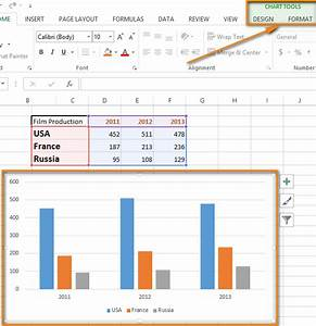 How To Add Titles To Charts In Excel 2016