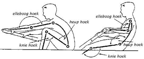 Roeien Houding by Instructiebeleid Van De Rva
