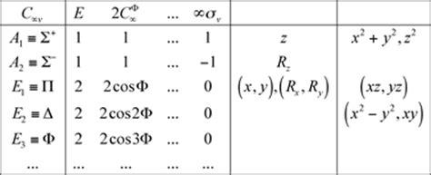 groupe si鑒e auto explication modes de vibration d 39 un mug scienceamusante