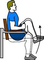 captains chair exercise alternative lower stomach flattening exercise