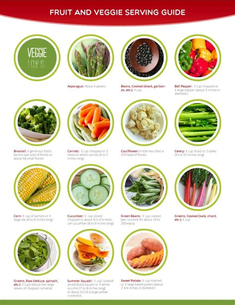 myplate guide  portion sizes healthy ideas  kids