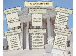 State Government Judicial Branch