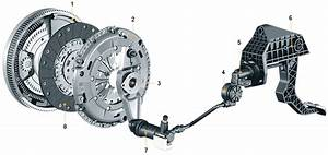Clutch Actuation System  U2013 X
