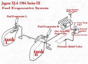 Fuel Tank Overflowing When Filling
