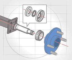 Boat Trailer Wheel Bearing Inspection by Repacking Trailer Wheel Bearings Pipes