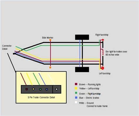 wire  trailer  lights brakes   runs