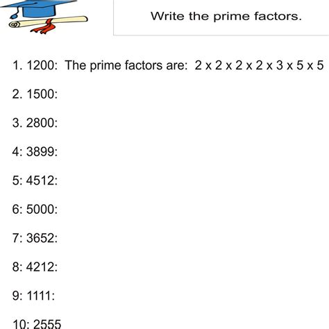 prime factors of the four digit numbers
