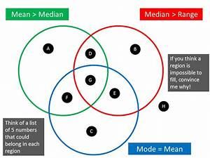 Venn Diagram Activities