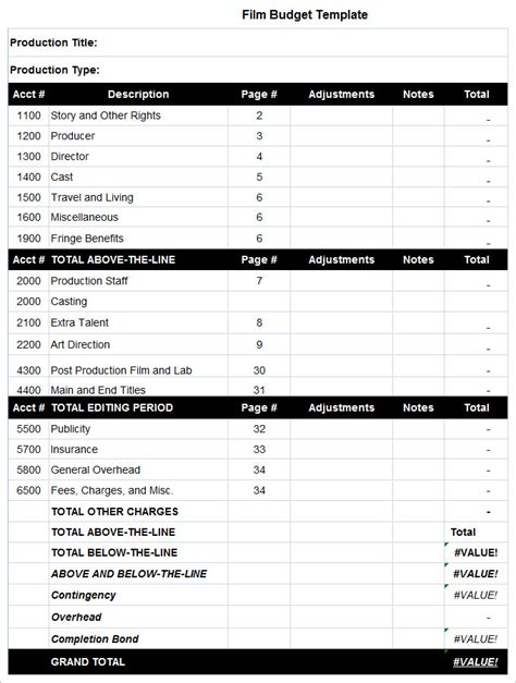 budget template sample budget spreadshee  budget