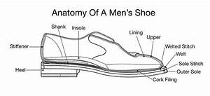 Know Your Shoe Constructions