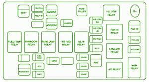 2012 Chevy Cruze Main Fuse Box Diagram  U2013 Auto Fuse Box Diagram