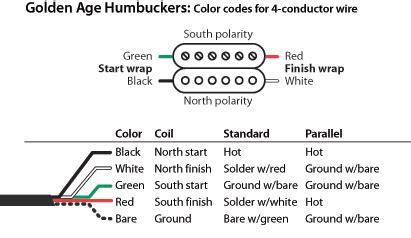 golden age humbucker color codes stewmac com