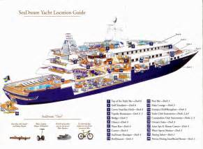 Carnival Cruise Ship Deck Plans by Cruise Ship Deck Plans The Best And Worst Cruise Criuse