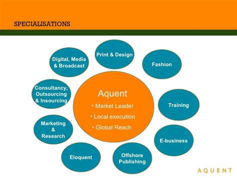 digital marketing courses montreal attracting clients in graphic design and illustration aquent