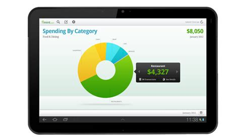 app for android tablet mint optimizes app for android tablets androidguys