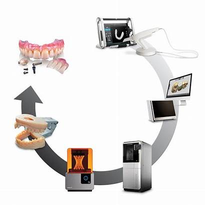 Digital Dentistry Lab Scanner Planmeca Emerald Dental