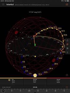 U00d6mer M  Kutay Adl U0131 Kullan U0131c U0131n U0131n Sun Path Diagram