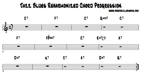 Piano Chords Substitution Piano Chords ; Piano