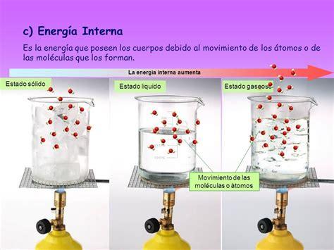Energia Interna Termodinamica by Energia Interna Ciencias Experimentales