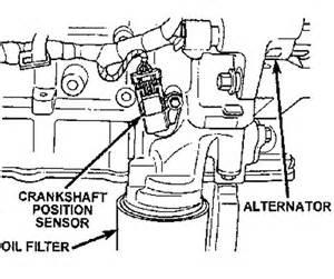 1996 jeep grand alternator repair guides components systems crankshaft position sensor autozone com